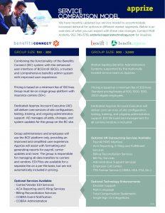Apprize Service Model Comparison Sheet